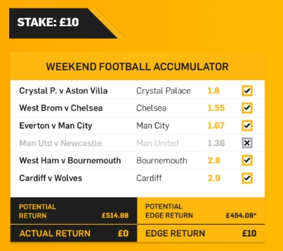 Betfair acca edge example